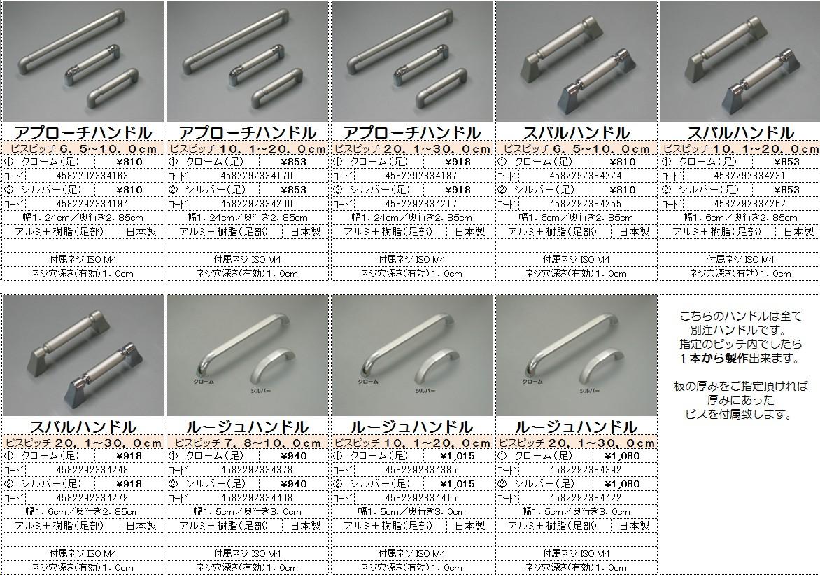 ハンドル(handle)